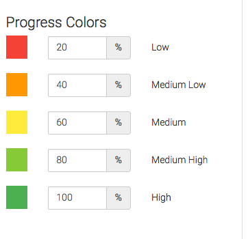 Percentage colors configured.