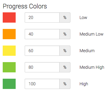 Here you can alter the percentages that will display different colors on the gauge.