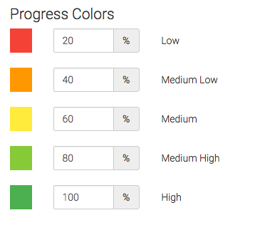 Below that, you can see a section labeled Progress Colors. Here we can tweak the percentages that will display different colors on the gauge.