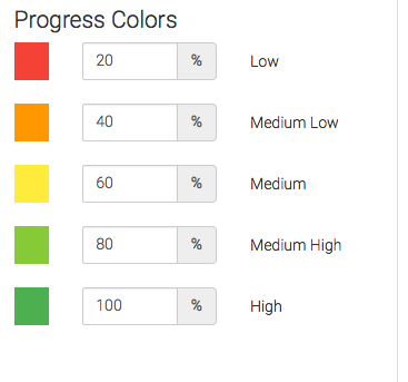 Progress color percentages set.