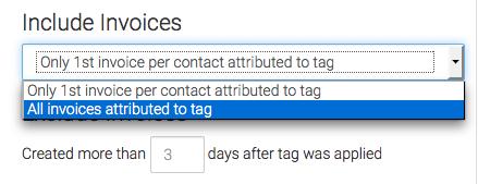 select the attribution method