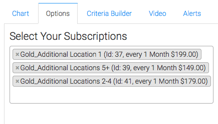 select your subscriptions from the search box