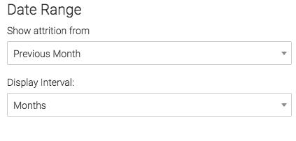 Date range selected.