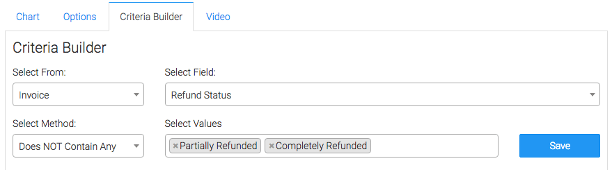 The most common example for this particular report is to select from the invoice where the refund status doesn't contain partially refunded or completely refunded.