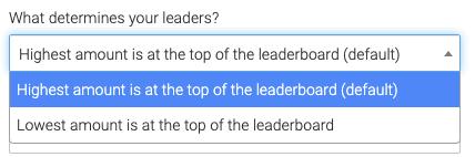 method for determining leaders
