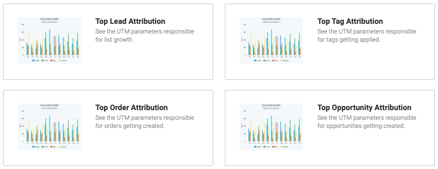 The Top (Lead/Tag/Order/Opportunity) Attribution reports have an 'Advanced' tab that gives seasoned advertisers the ability to customize the logic of how top results or bottom results are calculated.
